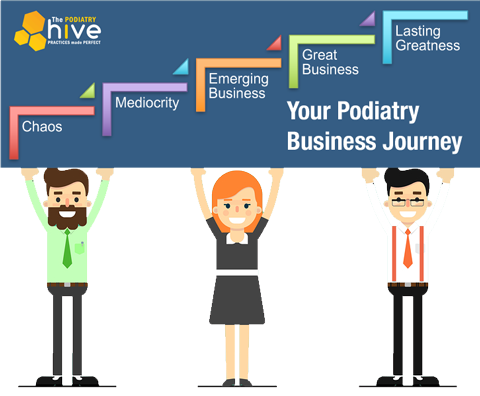 Your Podiatry Business Journey